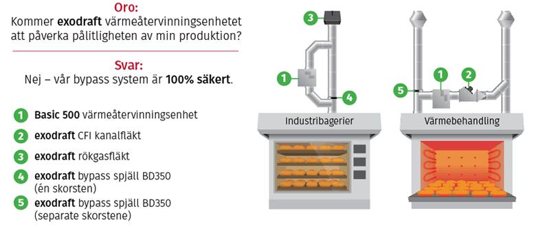 svensk-system2